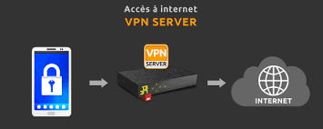 vpn_freebox